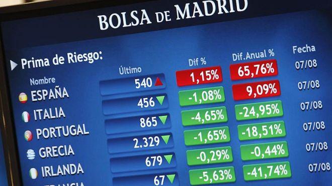 La deuda externa de España sube de nuevo y se sitúa ya en los 976.400 millones